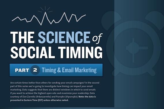 science-of-social-timing