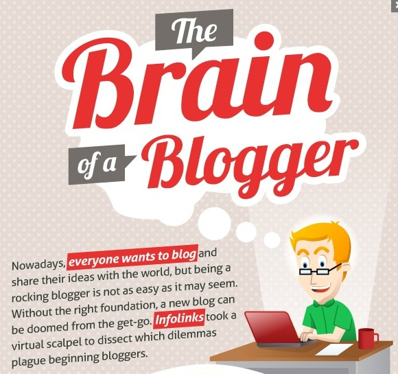 brain of a blogger header